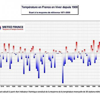 Des hivers relativement froids alors que le réchauffement climatique se confirme...